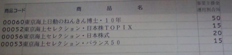 tokyokaijo-401k-select