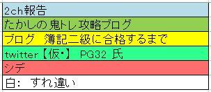 hojo-color