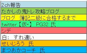 hojo-color-20161105