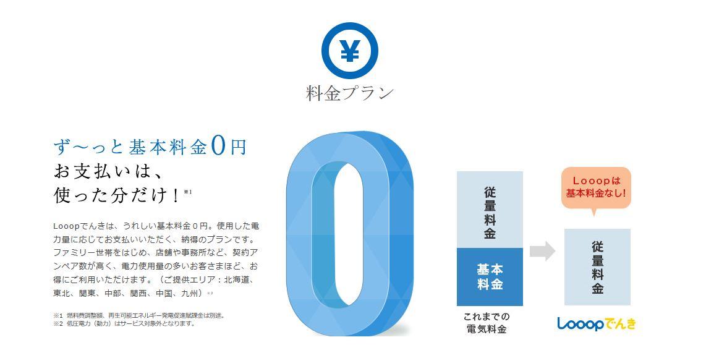 ループ電気の基本料金は0円であることを示した図です。