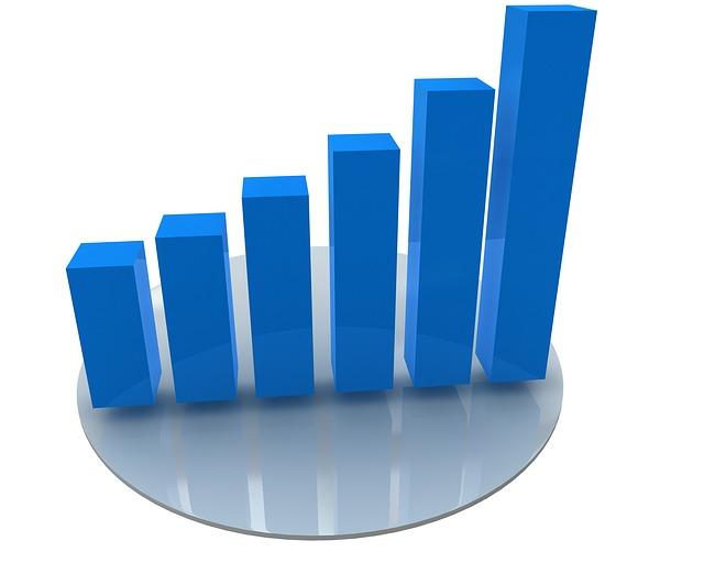 積立投資の資産状況2016-05-28 将来に備えて投資開始!