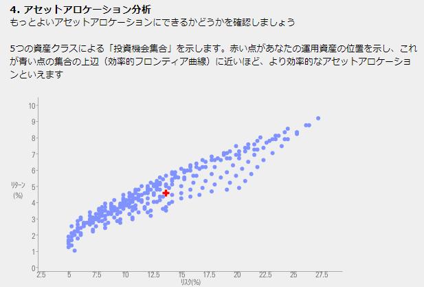 ファンドの海の計算結果の図